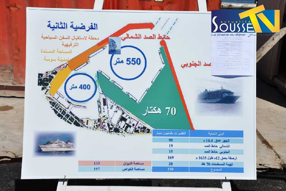 29 جويلية 2016 : زيارة والي سوسة السيد فتحي بديرة إلى الميناء التجاري بسوسة